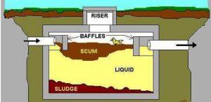 چاه سپتیک